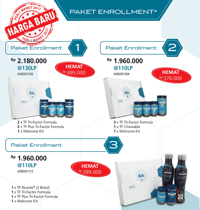 Paket Enrollment | Leader - 4Life Transfer Factor Indonesia