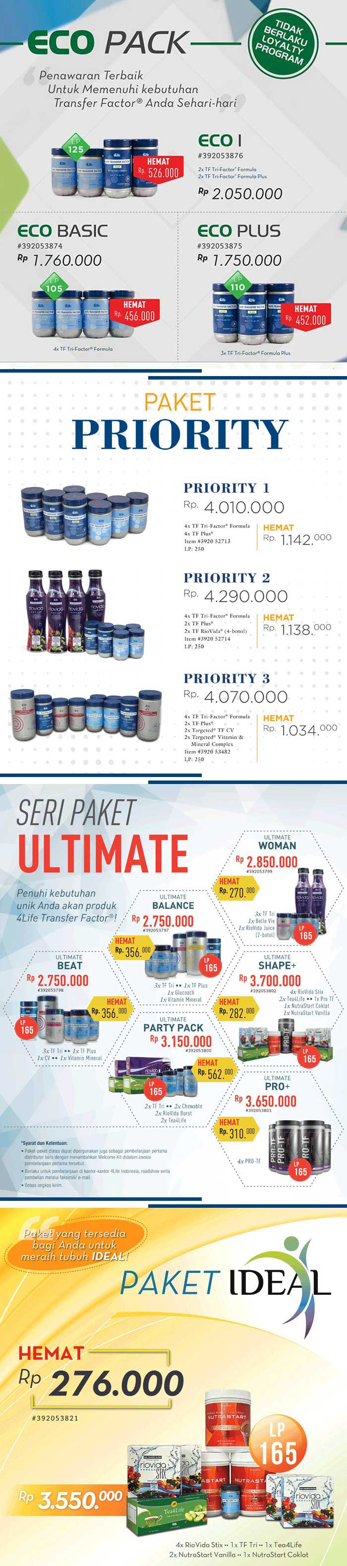 4Life Transfer Factor - Paket Loyalty Basic Plus Program